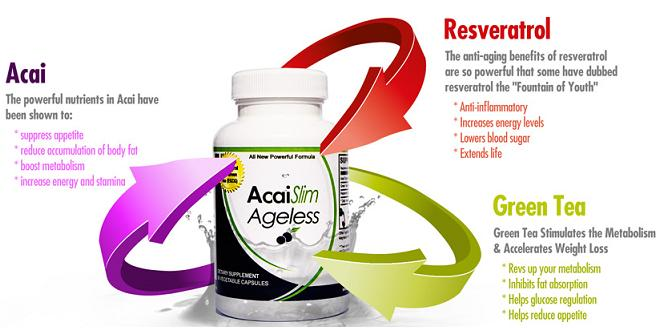 acai slim ageless
